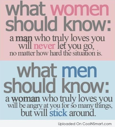 Love Quote: What women should know: a man who...