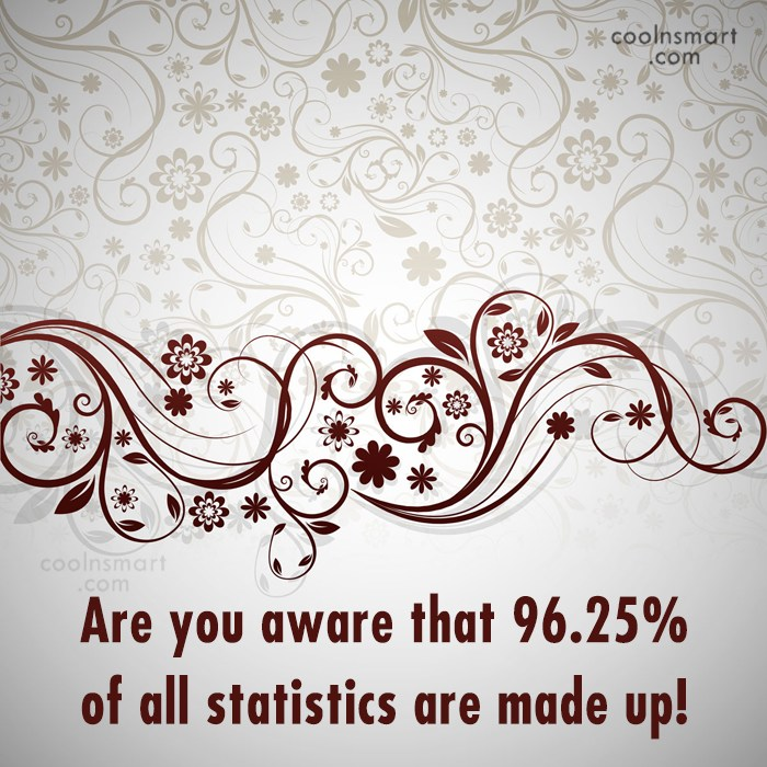 Quote: Are you aware that 96.25% of all...