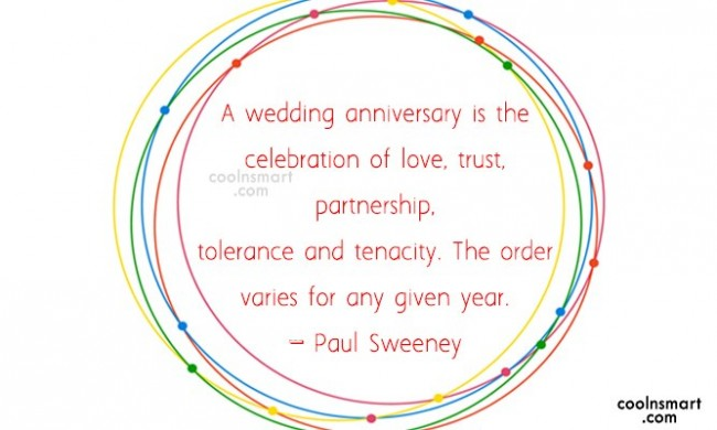 Anniversary Quote: A wedding anniversary is the celebration of...